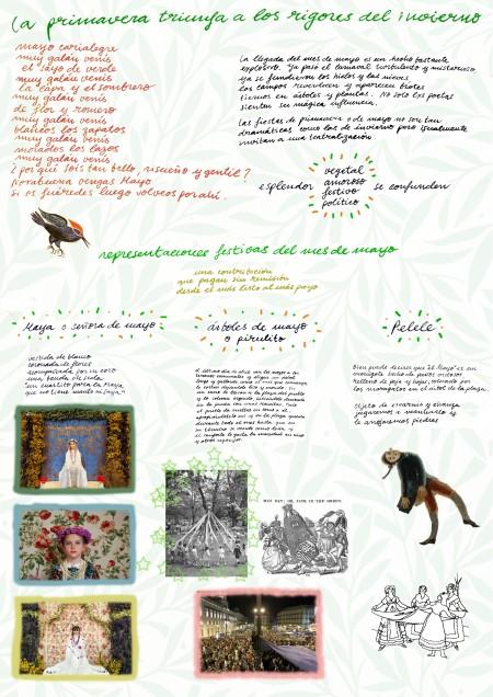 Laboratorio #2 Colectividad_Vida Social - Rafael Sanchez Mateos Paniagua_Page_3